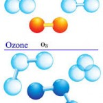 Ozone Machine Odor Removal